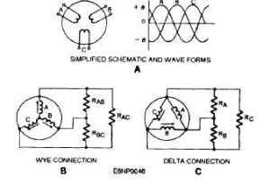 Three Phase Generator Diagram  Wiring Diagram