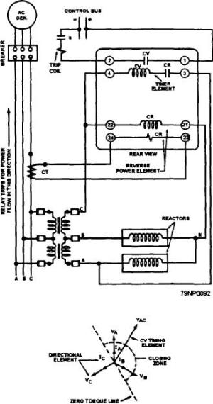 Figure 245Schematic wiring diagram of an ac reverse