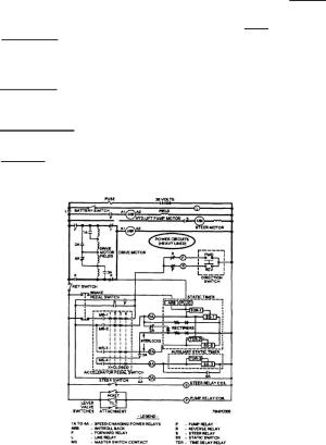 Figure 538Wiring diagram of an electric forklift
