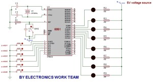 8051 MICROCONTROLLER – ELECTRONICSWORK
