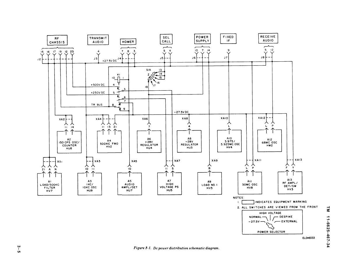 Figure 3 1 Dc Power Distribution Schematic Diagram