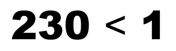 Perverse Math