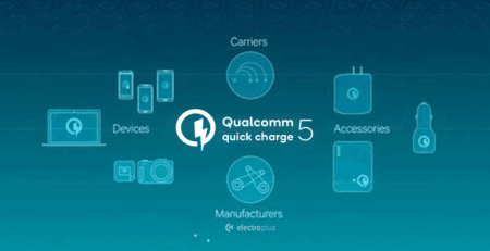 Quick Charge 5 Technology