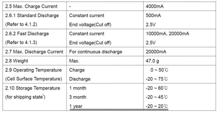 Долговременное хранение литий-ионных аккумуляторов