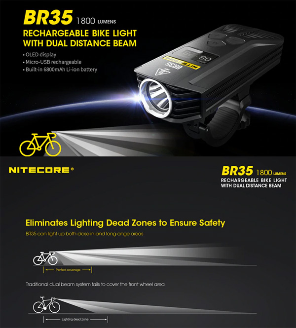 Nitecore BR35 велосвет фара для велосипеда электровелосипеда велофара