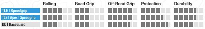 характеристики покрышки для электровелосипеда schwalbe nobby-nic