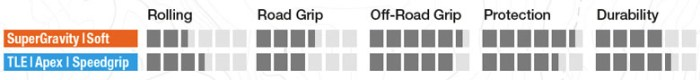 характеристики покрышки для скоростного спуска и эндуро schwalbe_hans-dampf