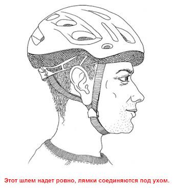 велошлем и безопасность