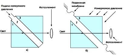Электронный тонометр схема и принцип работы