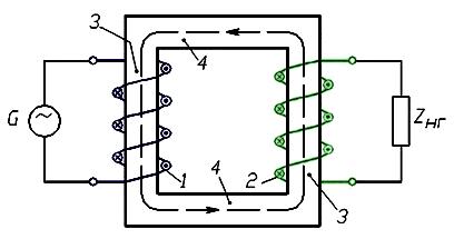 Трансформатор это устройство предназначенное для