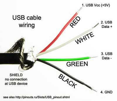 Mini Hdmi Cable Wiring Diagram The Wiring – Hdmi Cable Wiring Diagram