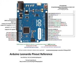 Arduino Leonardo Pinout
