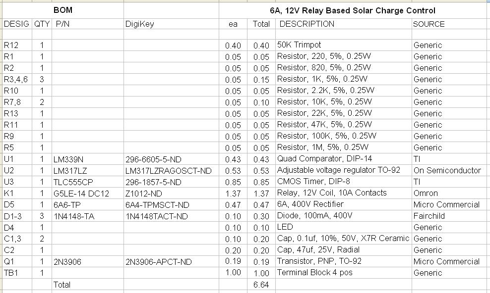 6A, 12V Relay Solar Charge Control