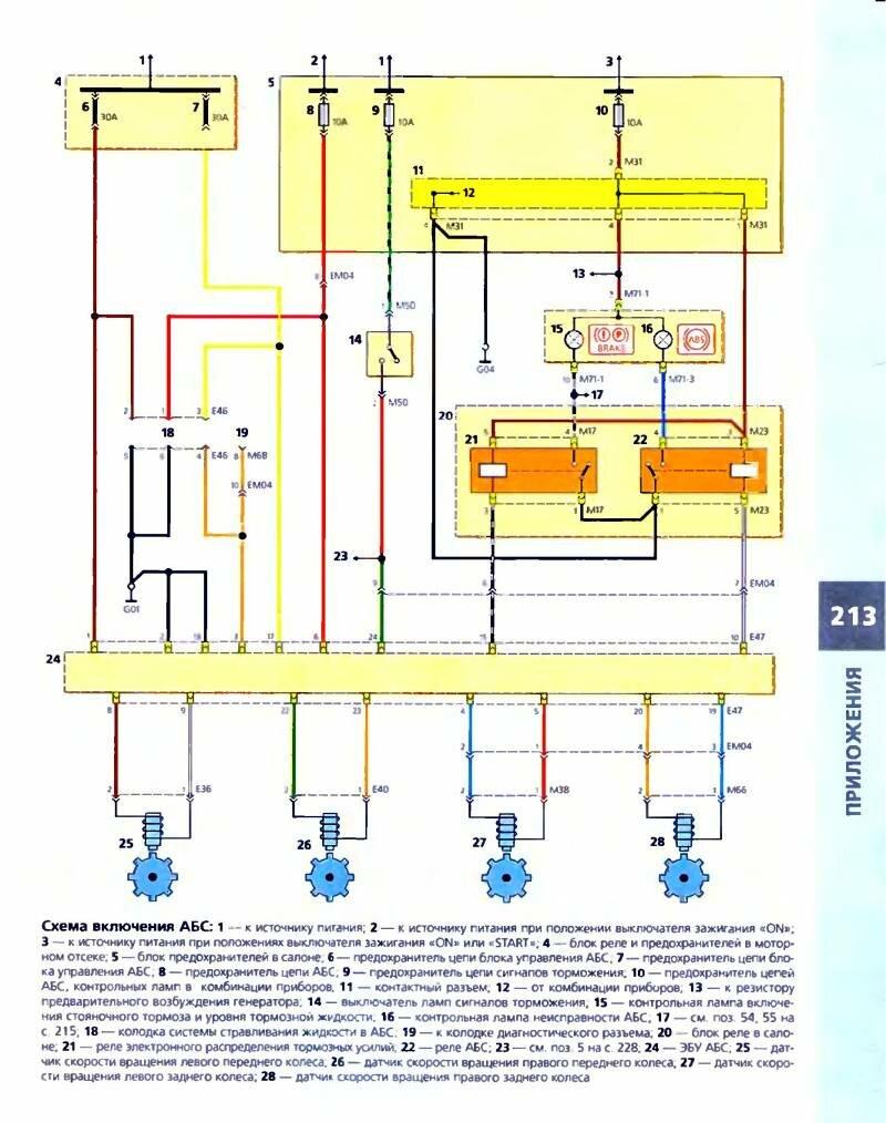electrical scheme of car hyundai accent. electric car circuit hyundai focus  relay in the cabin  rallystore.ru