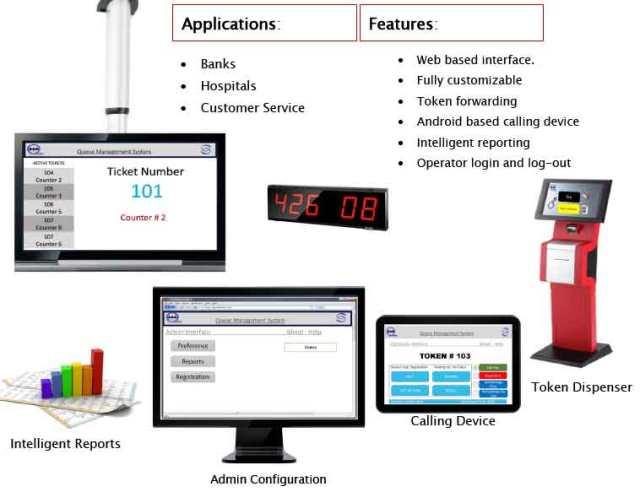 Qataar-Applications