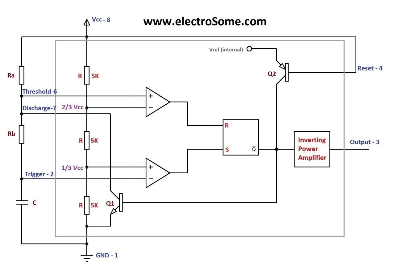 Lm741hc Operational Amplifier As An Astable Oscillator Circuit Vacuum Tube Audio Diagram Tradeoficcom