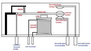 Electromagic Relay