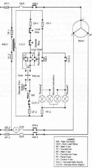 All about Ship Circuit Diagram - Electro-technical Officer (ETO)Electro-technical Officer