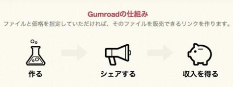 Shikumi