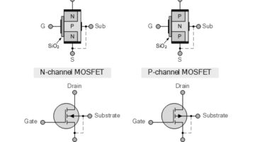 MOSFET (Metal Oxide Semiconductor FET) – N-CHANNEL or P-CHANNEL
