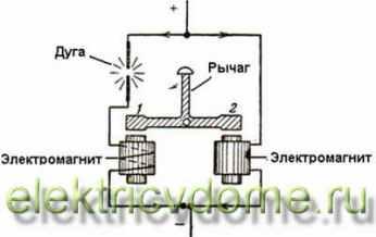 differencial'nyj-reguljator-chikoleva