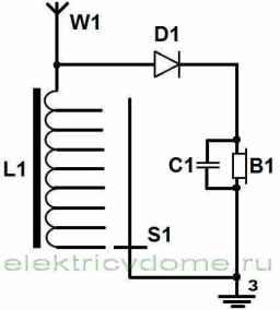 principialnaja-shema-prostejshego-radioprijomnika