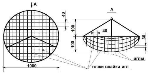 lustra-chigevskogo-konstrukciya