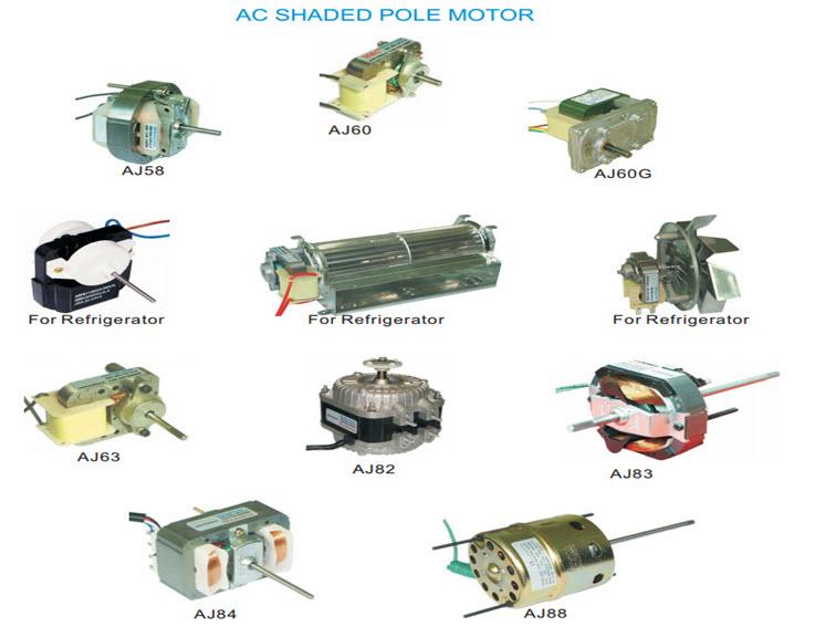 Skygge Pol Motor