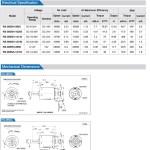 RS-365 Dc Micro Motor2