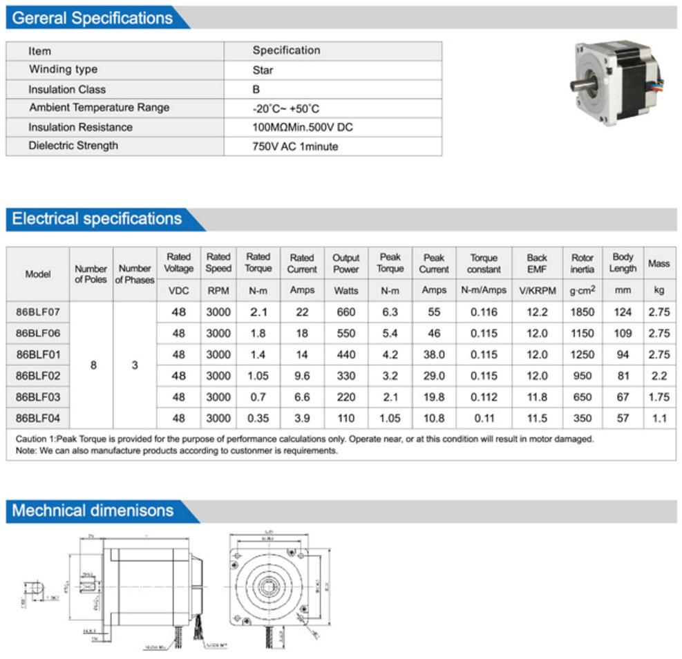 86BLF Brushless Dc Motor