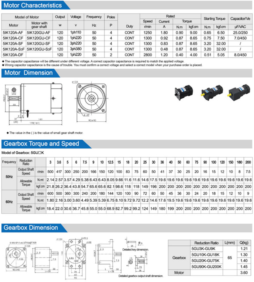 120W AC Gear