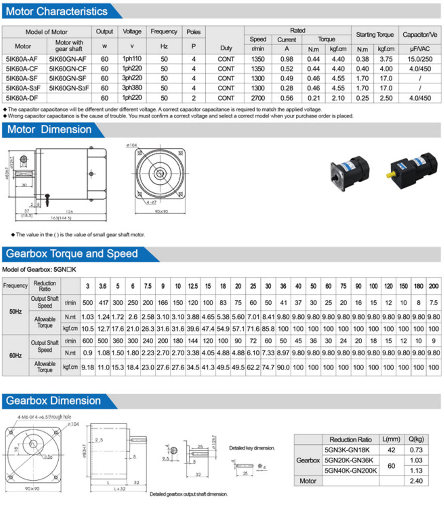 60W AC Gear