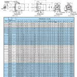 IEC11