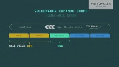 VW Power Day 24