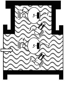 Газовая защита трансформатора