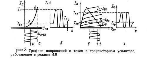chto-takoe-vyxodnoj-tranzistor