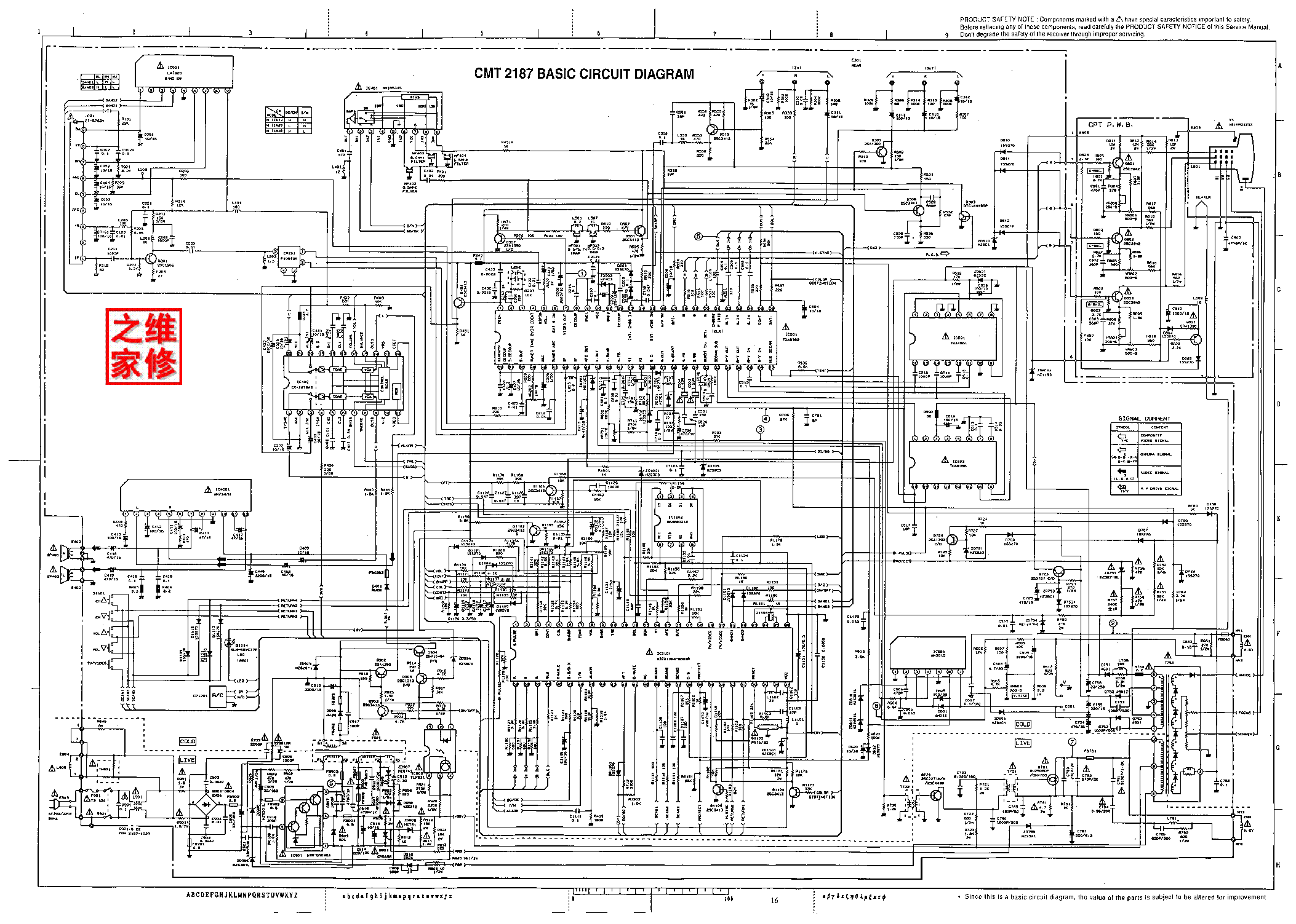 Am Fm Radio Circuit Board F M Diagram