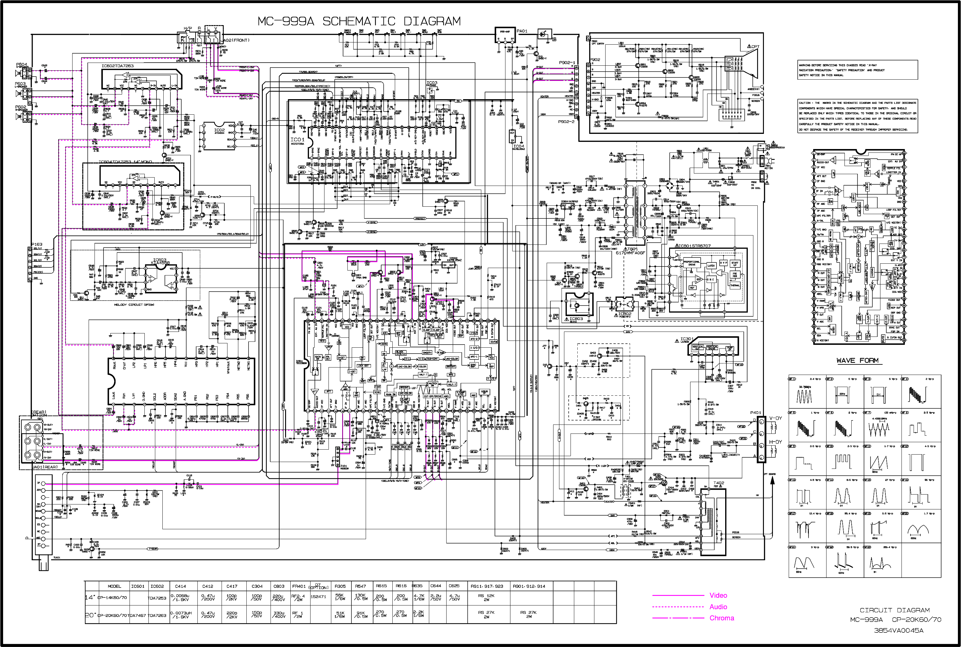 Lg Cp20k70 Mc999a Sch Service Manual Download Schematics