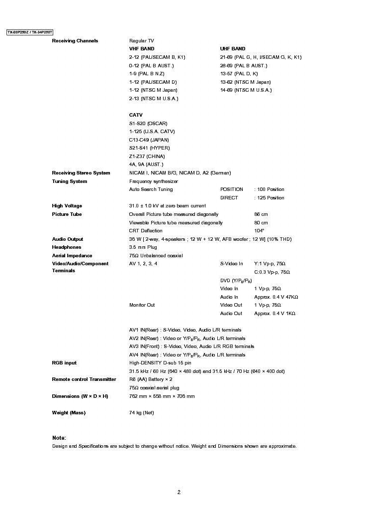 panasonic tx 80p250z 34p250t euro7 cha