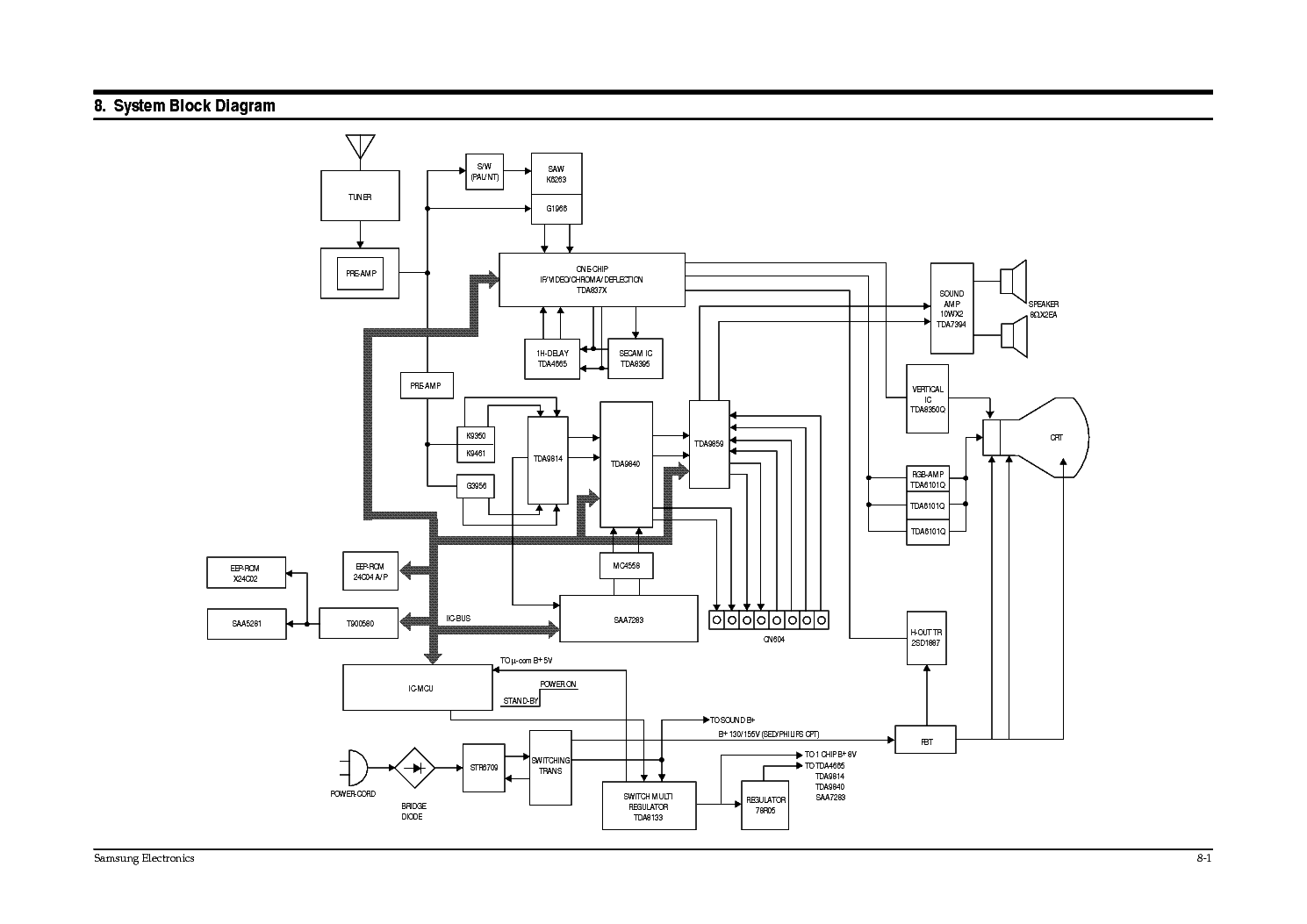 Samsung Bn44 A Power Supply Sch Service Manual