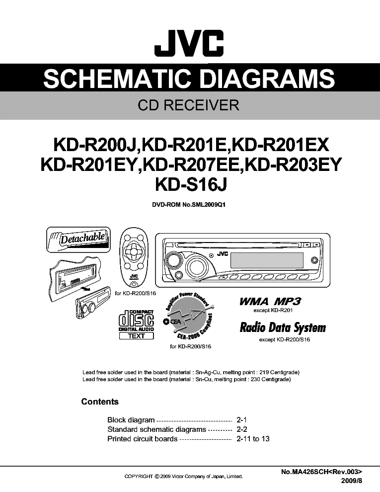 jvc_kd r200_r201_r203_r207_s16_schematic_diagrams.pdf_1 jvc kd r401 wiring diagram diagrams free wiring diagrams jvc kd-r401 wiring diagram at soozxer.org