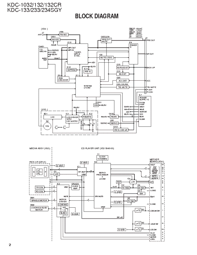 diagram diagram file kdc 132 wiring diagram full version hd