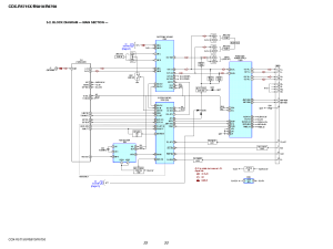SONY CDXR5715 Service Manual download, schematics, eeprom
