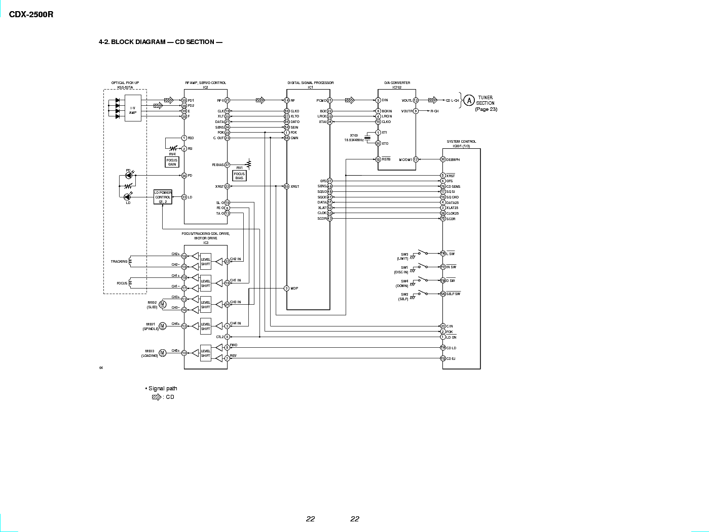Sony Mex N Bt Radio Wiring Diagram Wiring Diagram