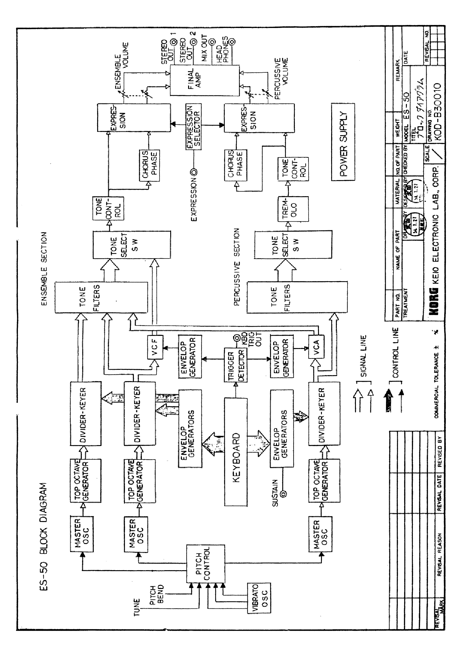 Korg Lambda Es 50 Synthesizer Sch Service Manual Download