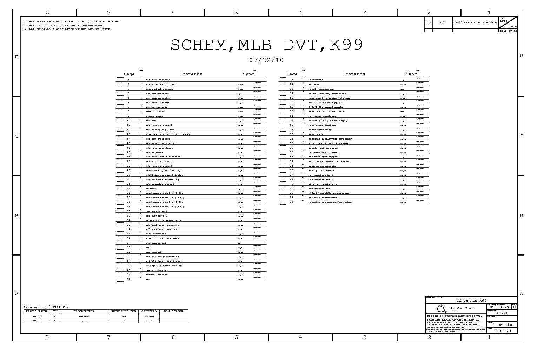 Apple Macbook Pro 15 A M1 Rev D Sch Service Manual