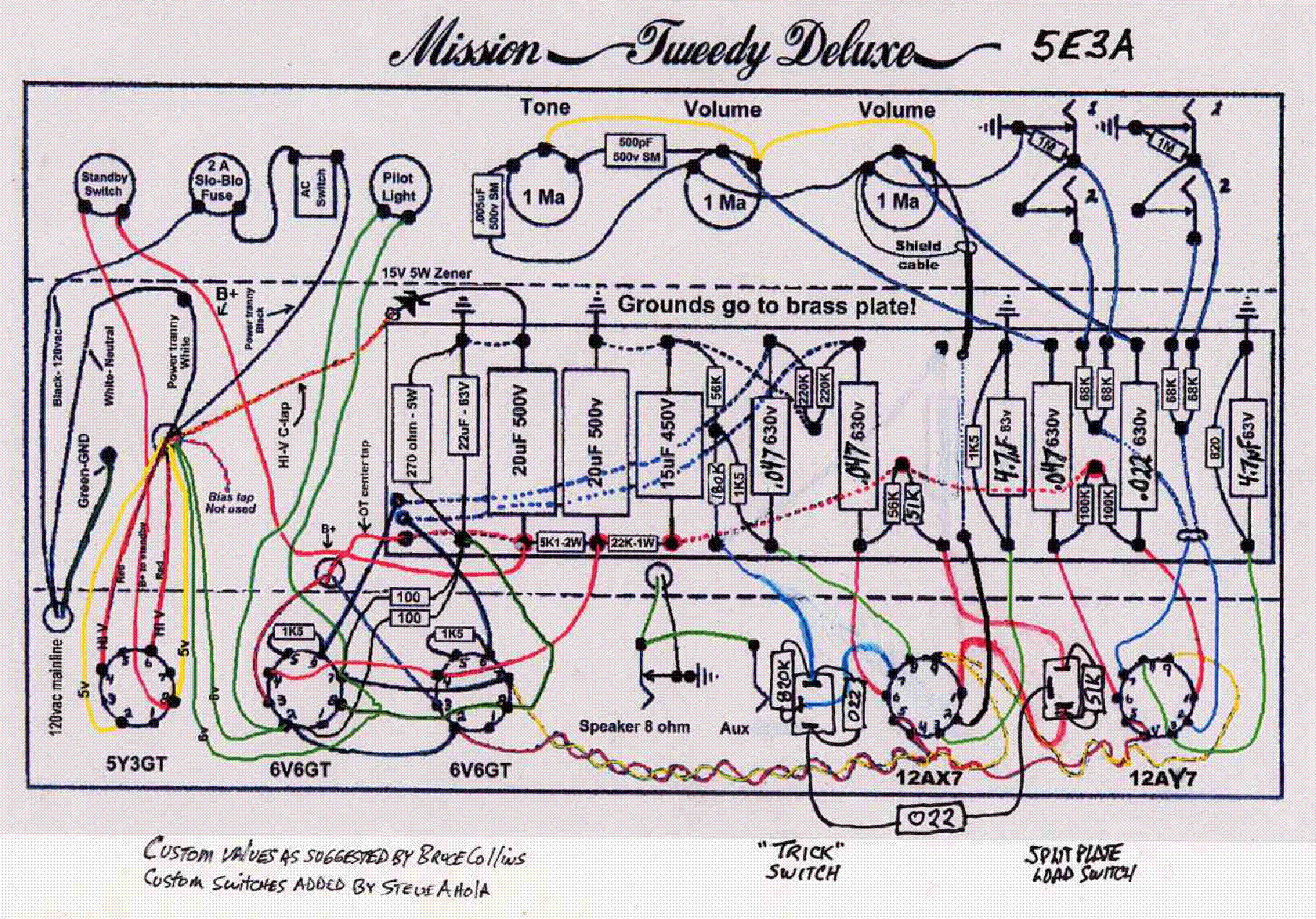 Fender Deluxe 5e3a Layout Service Manual Download