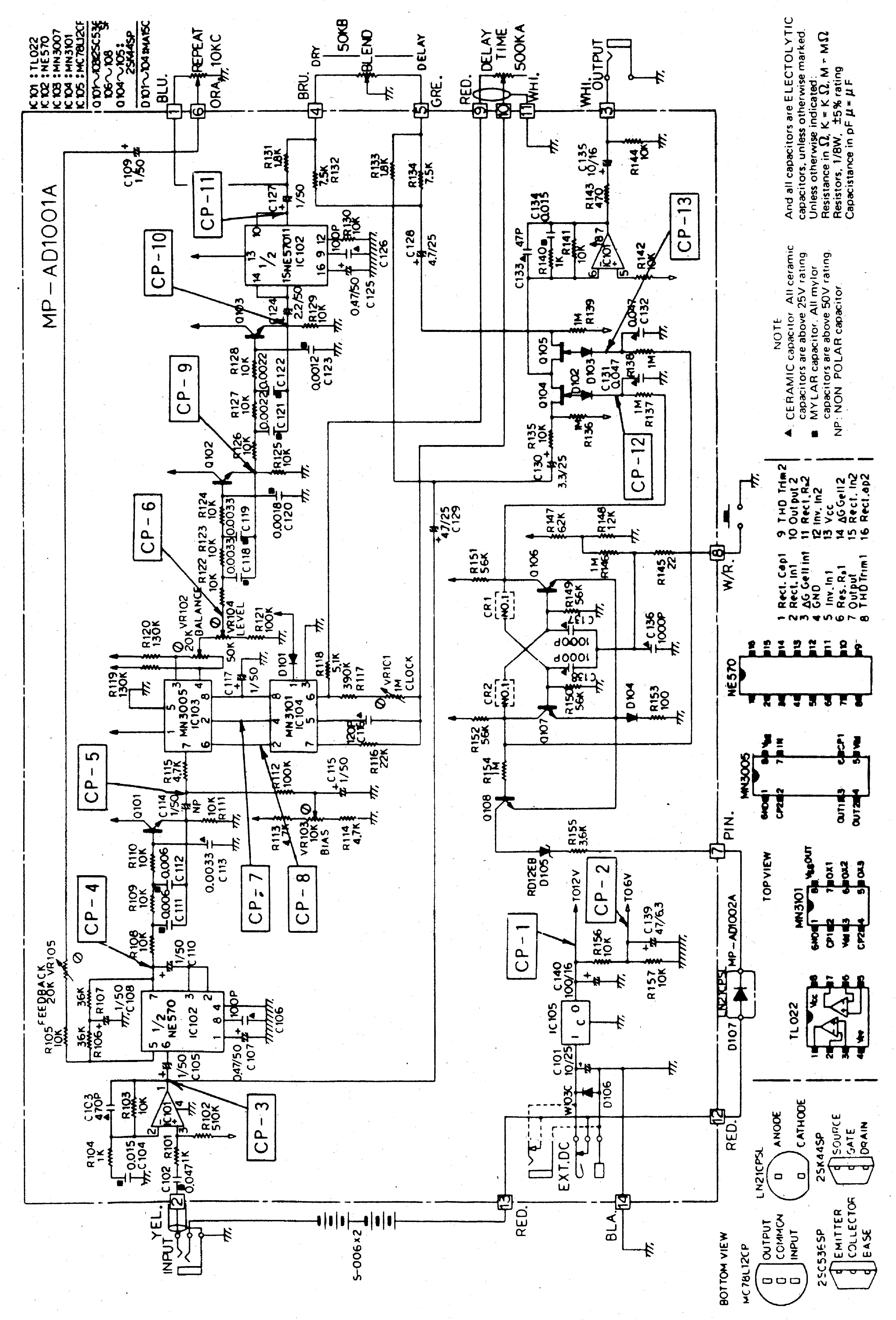 Ibanez Manual