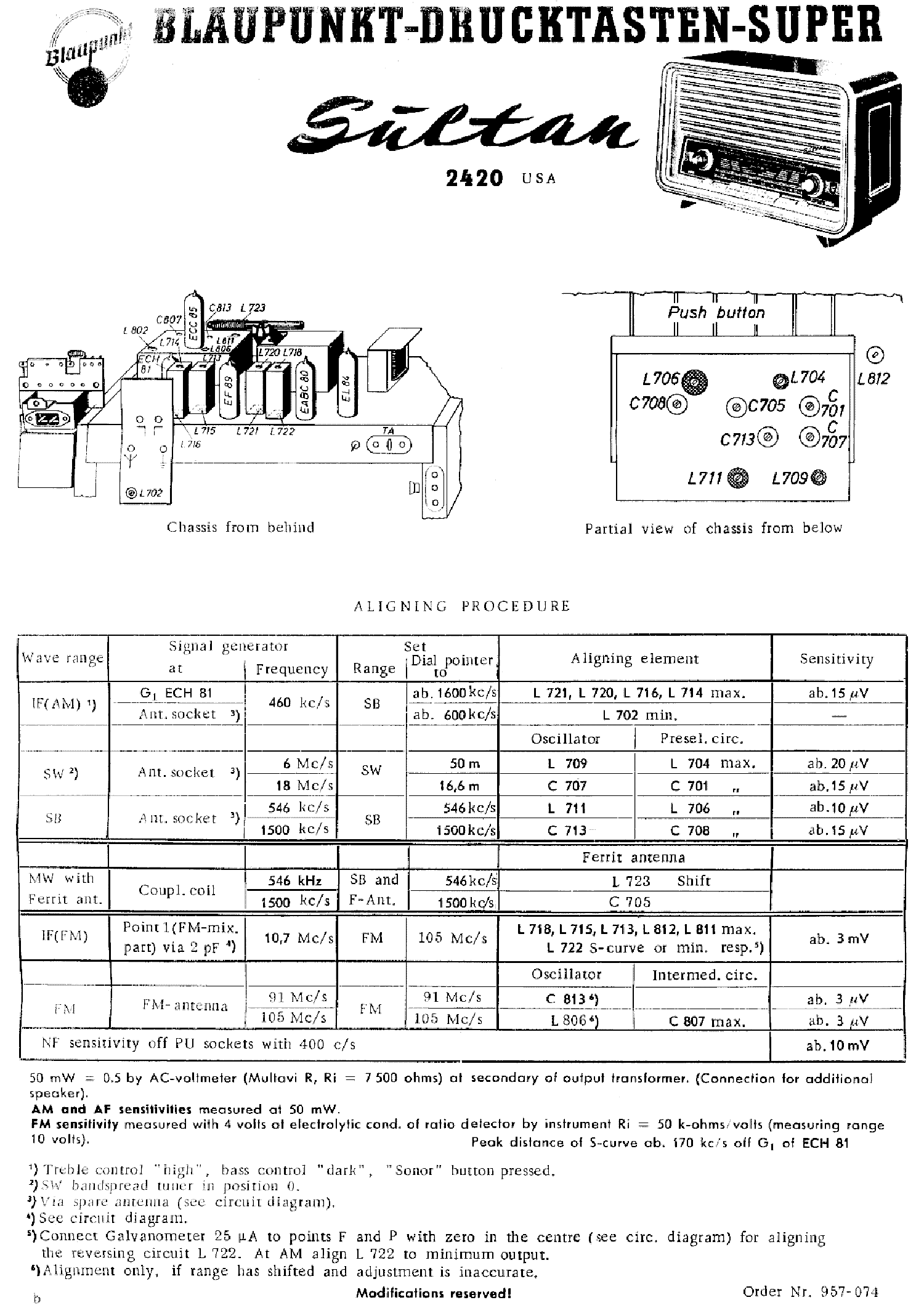 Blaupunkt Sultan Usa Radio Sm Service Manual Download