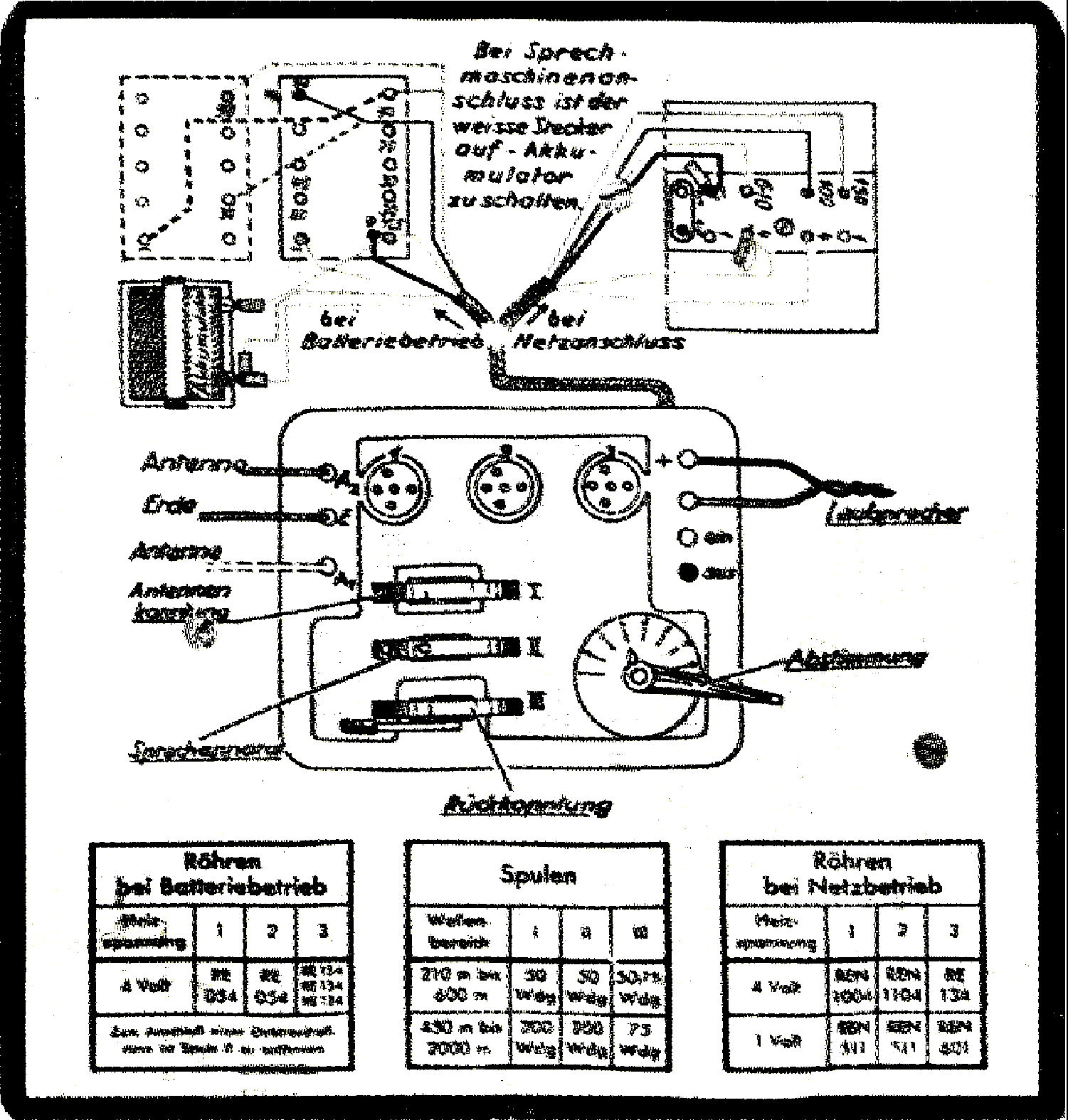 Telefunken Caprice 101 Sm Service Manual Free Download